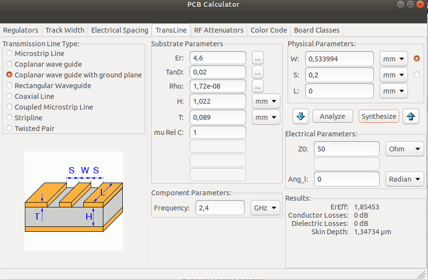 Parameter of Coplanar wave guide with ground plane from PCB